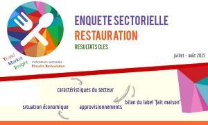 Bannière Enquete sectorielle Restauration