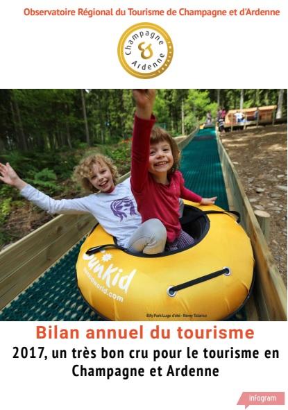 Bilan Tourisme 2017